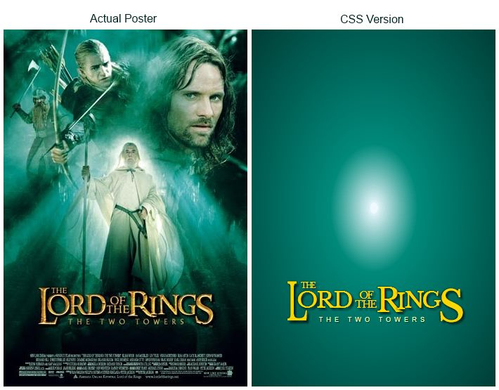 The Lord of the Rings - Comparison